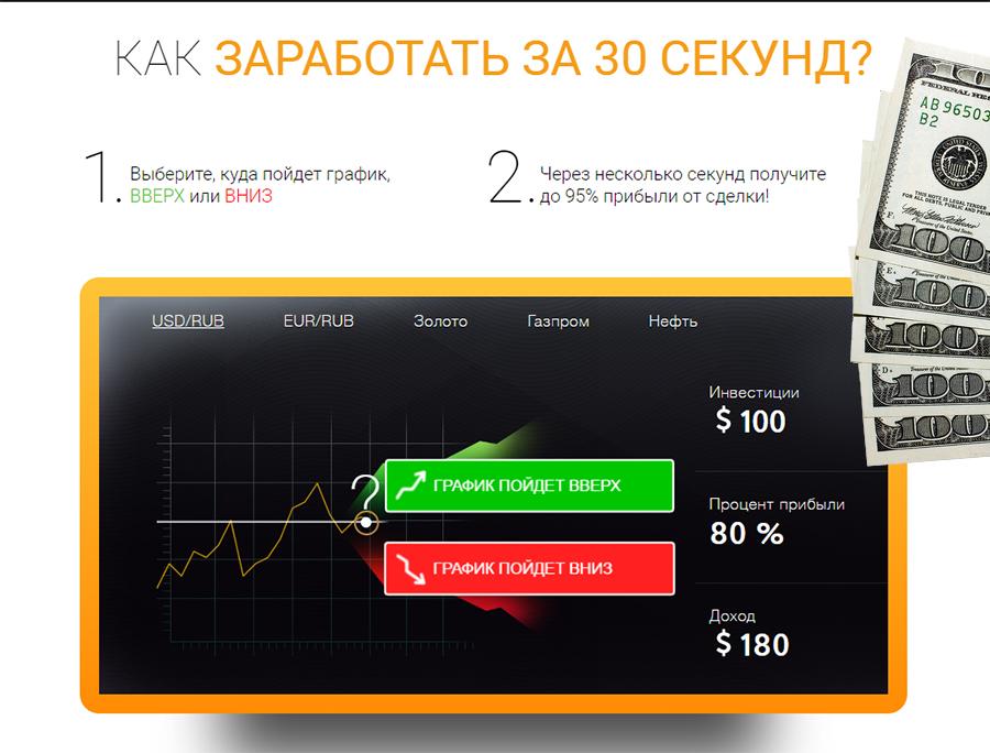 Бесплатные обучения бинарные опционы биржи криптовалют с выводом в рублях без комиссии